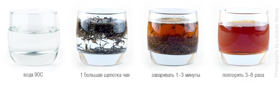 Завариваем красный чай правильно
